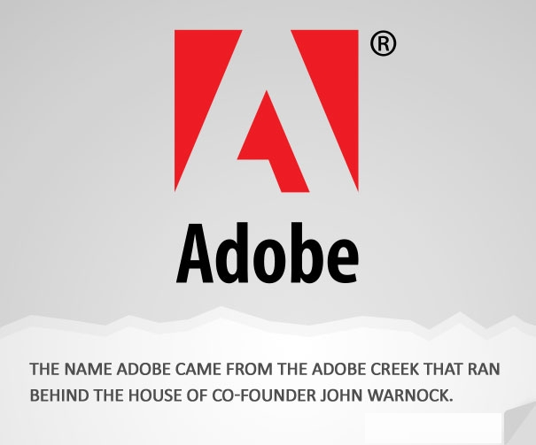 Company Name Etymologies – How Famous Brands Got Their Names